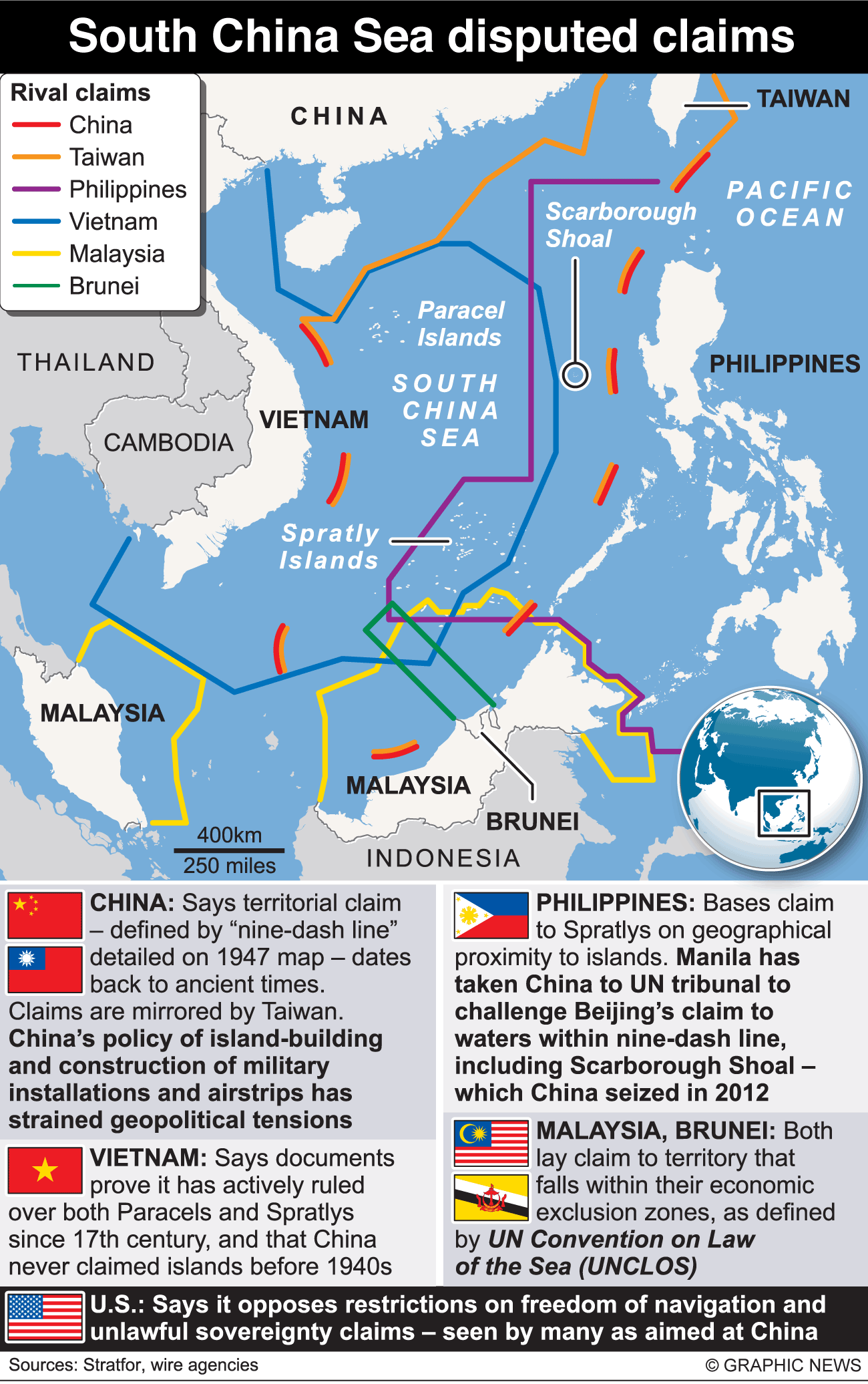 NED-0784-South-China-Sea-Disputed-Claims - 0