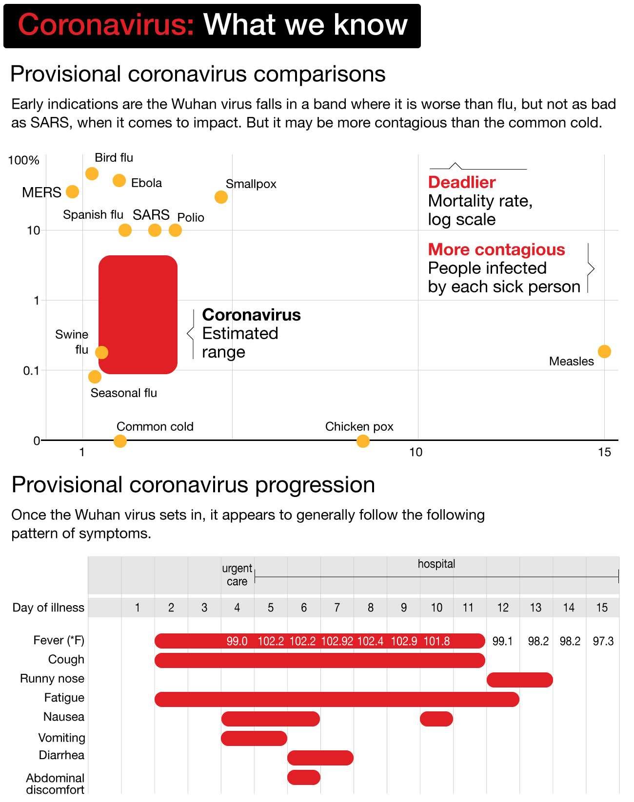 NED-1132-Coronavirus: What we know - 0
