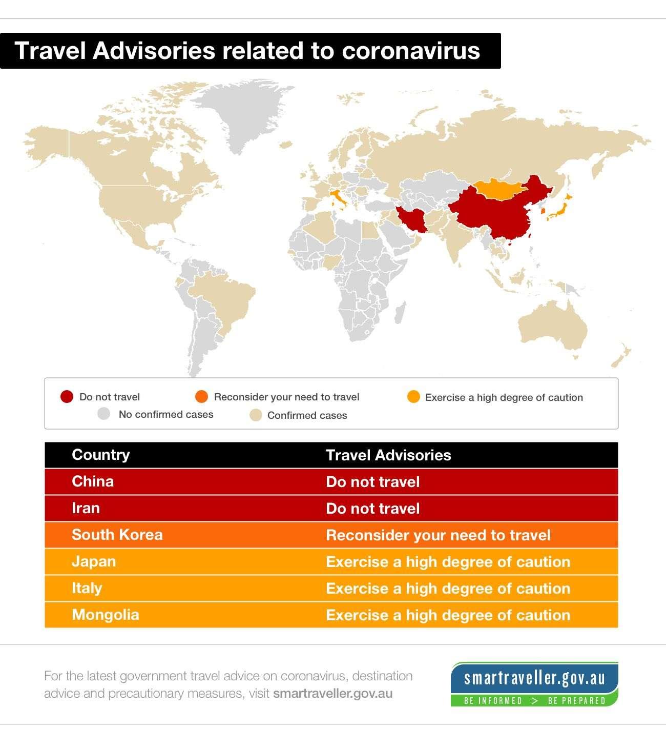 NED-1321 Coronavirus Travel Warnings - 0
