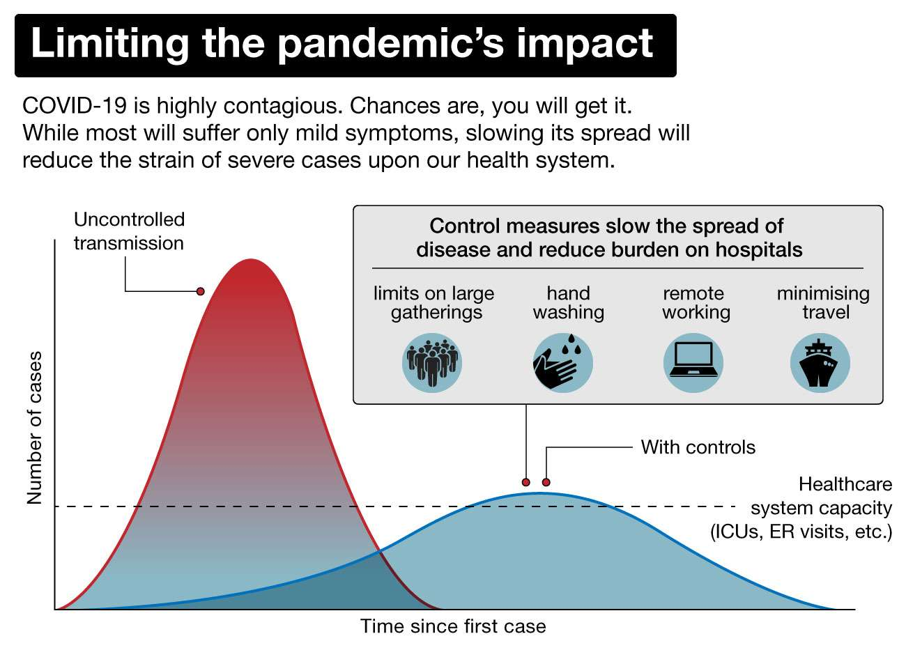NED-1361-Limiting the pandemic's impact - 0