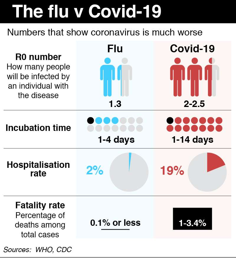 Coronavirus Australia Live Updates Tests Extended To All Health Workers